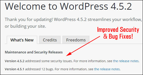 WordPress provides regular updates to improve security and fix bugs from older versions